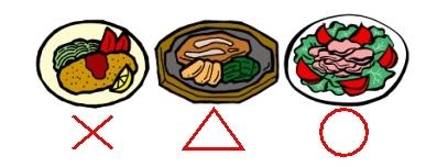 高脂血症の食事療法